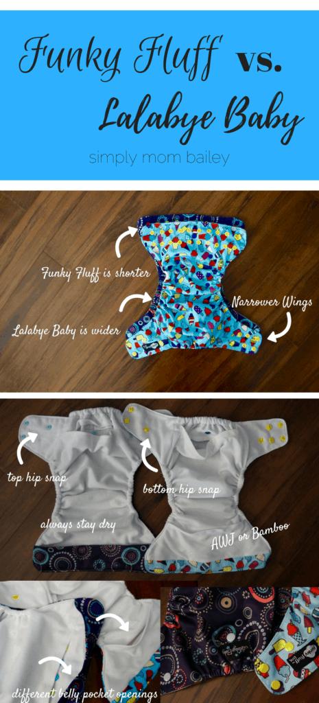 Funky Fluff vs. Lalabye Baby Cloth Diaper Comparison