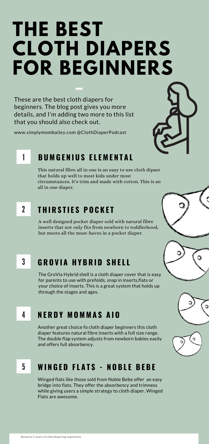 Best Cloth Diapers for Beginners